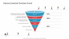 Enhancing Product Service Awareness Advertising Techniques Improve Customer Purchase Funnel Brochure PDF