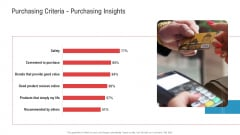 Enhancing Product Service Awareness Advertising Techniques Purchasing Criteria Purchasing Insights Diagrams PDF