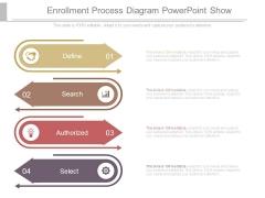 Enrollment Process Diagram Powerpoint Show
