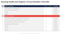 Ensuring Health And Hygiene Of Food Handlers Checklist Application Of Quality Management For Food Processing Companies Summary PDF