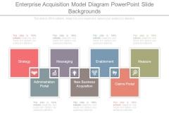 Enterprise Acquisition Model Diagram Powerpoint Slide Backgrounds