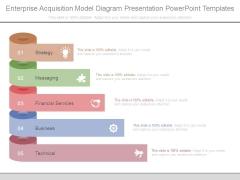 Enterprise Acquisition Model Diagram Presentation Powerpoint Templates