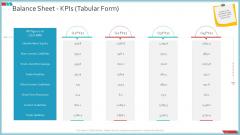 Enterprise Action Plan For Growth Balance Sheet Kpis Tabular Form Pictures PDF