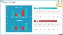 Enterprise Action Plan For Growth Liquidity Ratios Infographics PDF