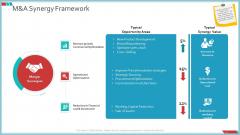 Enterprise Action Plan For Growth Manda Synergy Framework Background PDF