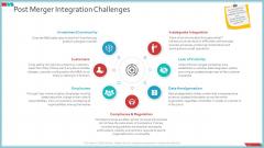 Enterprise Action Plan For Growth Post Merger Integration Challenges Formats PDF