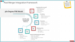 Enterprise Action Plan For Growth Post Merger Integration Framework Ideas PDF