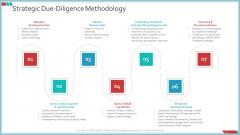 Enterprise Action Plan For Growth Strategic Due-Diligence Methodology Introduction PDF