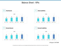 Enterprise Analysis Balance Sheet Kpis Ppt Layouts Guide PDF