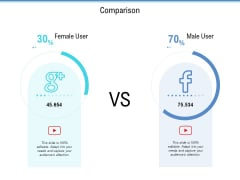Enterprise Analysis Comparison Ppt Infographic Template Pictures PDF