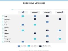 Enterprise Analysis Competitive Landscape Ppt Outline Microsoft PDF
