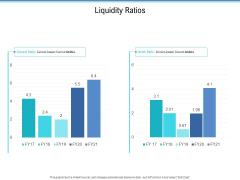 Enterprise Analysis Liquidity Ratios Ppt Gallery Show PDF