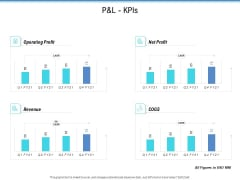 Enterprise Analysis P And L Kpis Ppt Inspiration Demonstration PDF