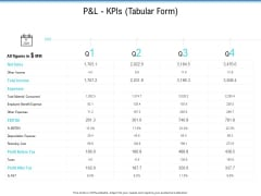 Enterprise Analysis P And L Kpis Tabular Form Ppt Slides Graphics Download PDF
