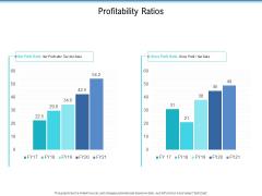 Enterprise Analysis Profitability Ratios Ppt Summary Design Templates PDF