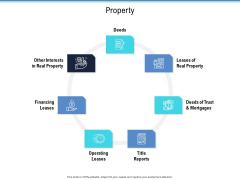 Enterprise Analysis Property Ppt Ideas Microsoft PDF