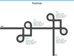 Enterprise Analysis Roadmap Ppt Portfolio Layouts PDF