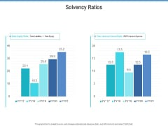 Enterprise Analysis Solvency Ratios Ppt Summary Professional PDF