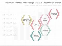 Enterprise Architect Uml Design Diagram Presentation Design