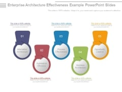 Enterprise Architecture Effectiveness Example Powerpoint Slides