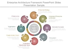 Enterprise Architecture Framework Powerpoint Slides Presentation Sample
