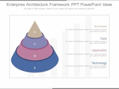 Enterprise Architecture Framework Ppt Powerpoint Ideas