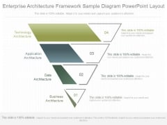 Enterprise Architecture Framework Sample Diagram Powerpoint Layout