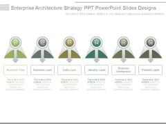 Enterprise Architecture Strategy Ppt Powerpoint Slides Designs