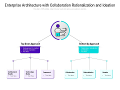 Enterprise Architecture With Collaboration Rationalization And Ideation Ppt PowerPoint Presentation Professional Vector