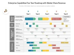 Enterprise Capabilities Five Year Roadmap With Market Share Revenue Pictures