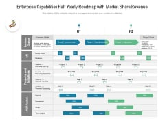 Enterprise Capabilities Half Yearly Roadmap With Market Share Revenue Microsoft