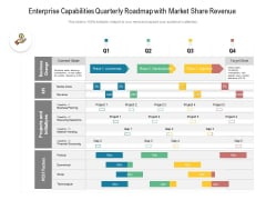 Enterprise Capabilities Quarterly Roadmap With Market Share Revenue Information