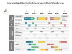Enterprise Capabilities Six Month Roadmap With Market Share Revenue Template