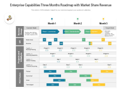 Enterprise Capabilities Three Months Roadmap With Market Share Revenue Topics