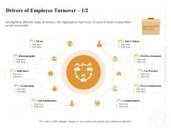 Enterprise Capabilities Training Drivers Of Employee Turnover Demographic Ppt PowerPoint Presentation Outline Tips PDF
