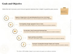 Enterprise Capabilities Training Goals And Objective Ppt PowerPoint Presentation Summary Graphics PDF