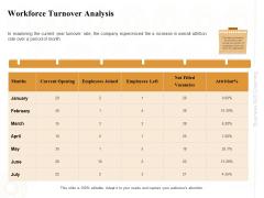 Enterprise Capabilities Training Workforce Turnover Analysis Ppt PowerPoint Presentation Styles Design Inspiration PDF