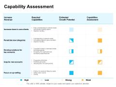 Enterprise Capability Management Capability Assessment Ppt Summary Templates PDF