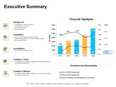 Enterprise Capability Management Executive Summary Ppt Pictures Templates PDF