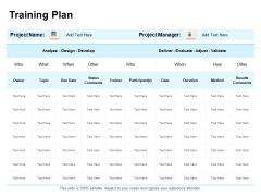 Enterprise Capability Management Training Plan Ppt Summary Examples PDF