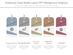 Enterprise Case Model Layout Ppt Background Graphics
