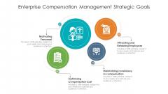 Enterprise Compensation Management Strategic Goals Ppt Portfolio Skills PDF