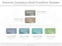 Enterprise Competency Model Powerpoint Templates