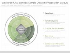 Enterprise Crm Benefits Sample Diagram Presentation Layouts