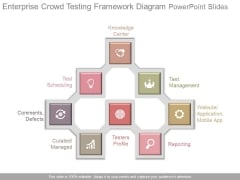 Enterprise Crowd Testing Framework Diagram Powerpoint Slides
