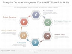 Enterprise Customer Management Example Ppt Powerpoint Guide