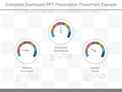 Enterprise Dashboard Ppt Presentation Powerpoint Example