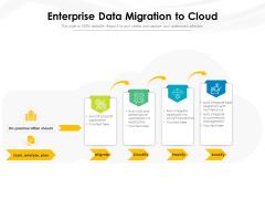 Enterprise Data Migration To Cloud Ppt PowerPoint Presentation Pictures Templates PDF