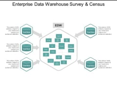 Enterprise Data Warehouse Survey And Census Ppt PowerPoint Presentation Show Layout Ideas