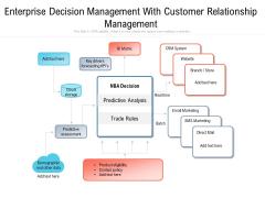 Enterprise Decision Management With Customer Relationship Management Ppt PowerPoint Presentation File Portfolio PDF